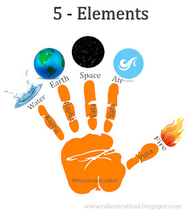 Five elements in Yoga