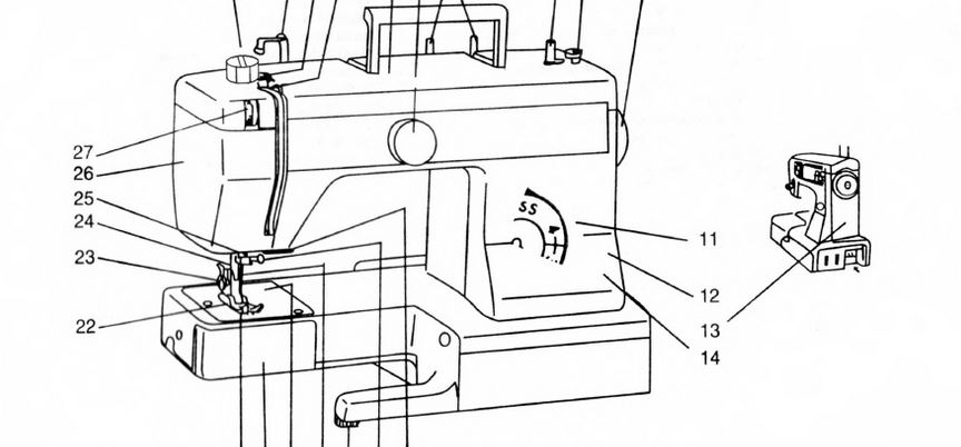 merrit 2010 Manual gratis máquina de coser