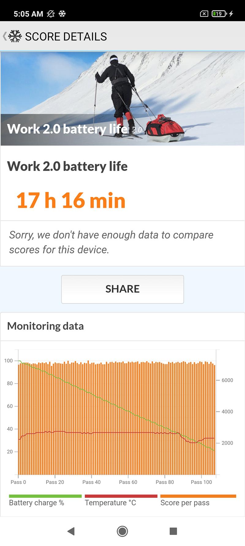 PCMark Battery Benchmark
