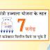 Pradhan Mantri Ujjwala Yojana : 80 लाख और फ्री गैस कनेक्शन बाटेंगी सरकार