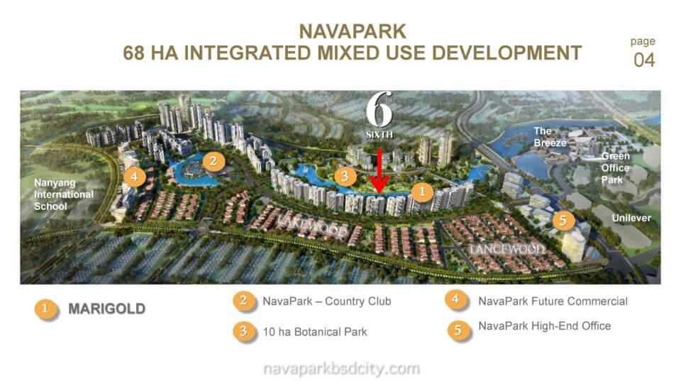 Master Plan NavaPark BSD