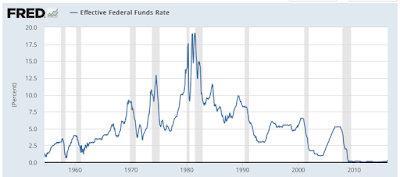 Negative Interest Rates Caught Between and Rock and a Hard Place