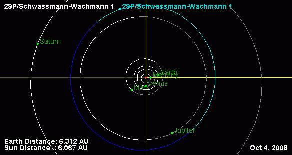 29P/Schwassmann–Wachmann