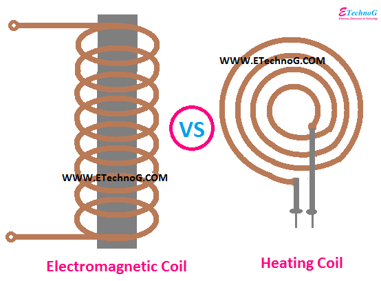 Difference between ElectroMagnetic Coil and Heating Coil