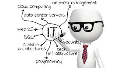 Teknologi Informasi, Pengertian,Tujuan dan Manfaatnya Bagi Manusia