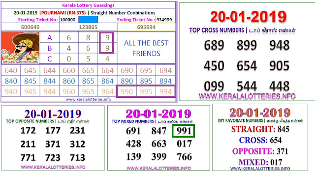 Pournami guessing winning RN-375