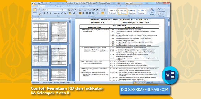 Contoh Pemetaan KD dan Indikator RA Kelompok A dan B