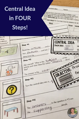 Teach Middle School Students How To Find Central Idea with Supporting Details in FOUR steps!  #languagearts #interactivenotebooks #lessonplans