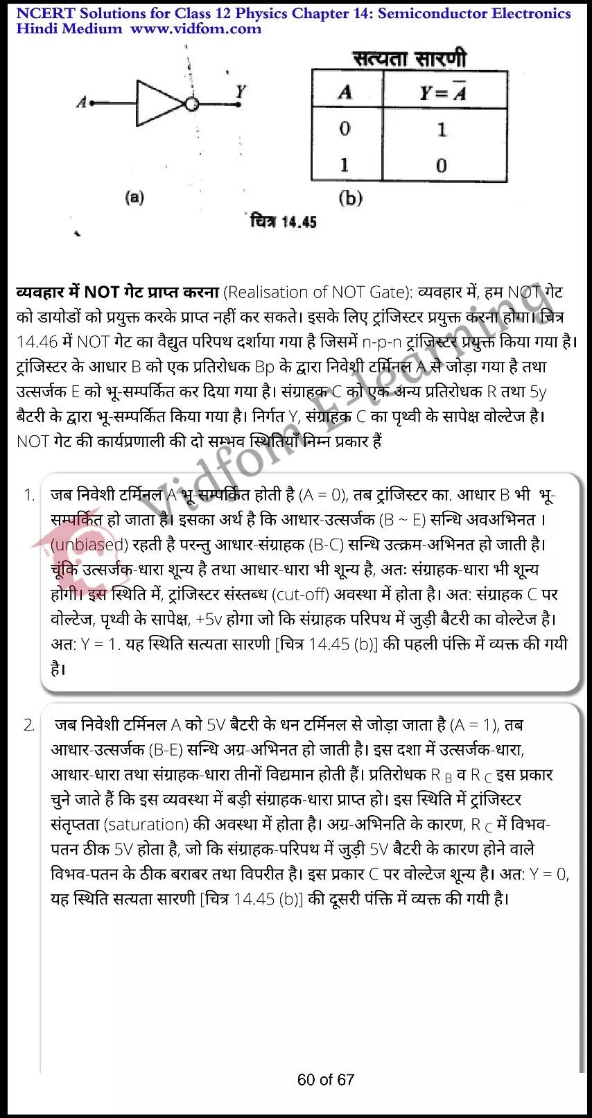 class 12 physics chapter 14 light hindi medium 60