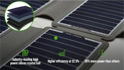 SolarBar