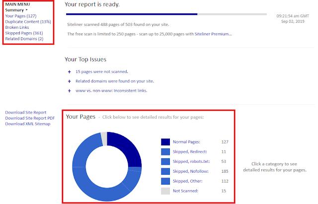 4 Cara Mudah Mengecek Broken Link di Blog (Free)