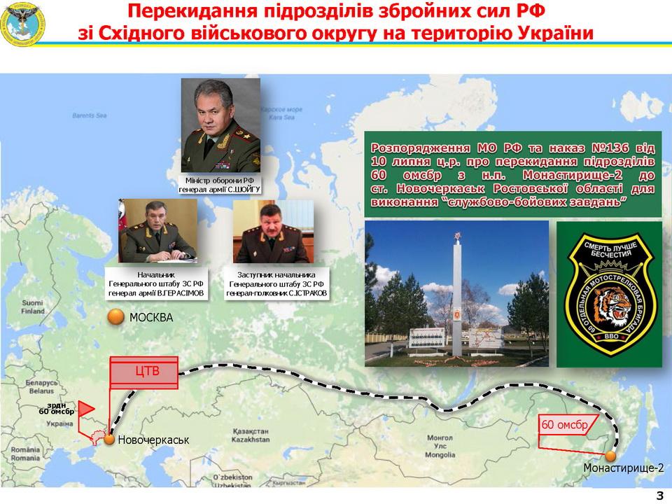 вс рф, русские военные преступники