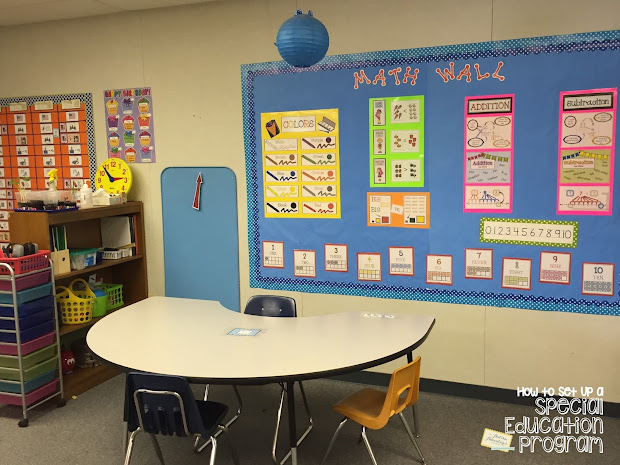 Special Education Classroom Centers