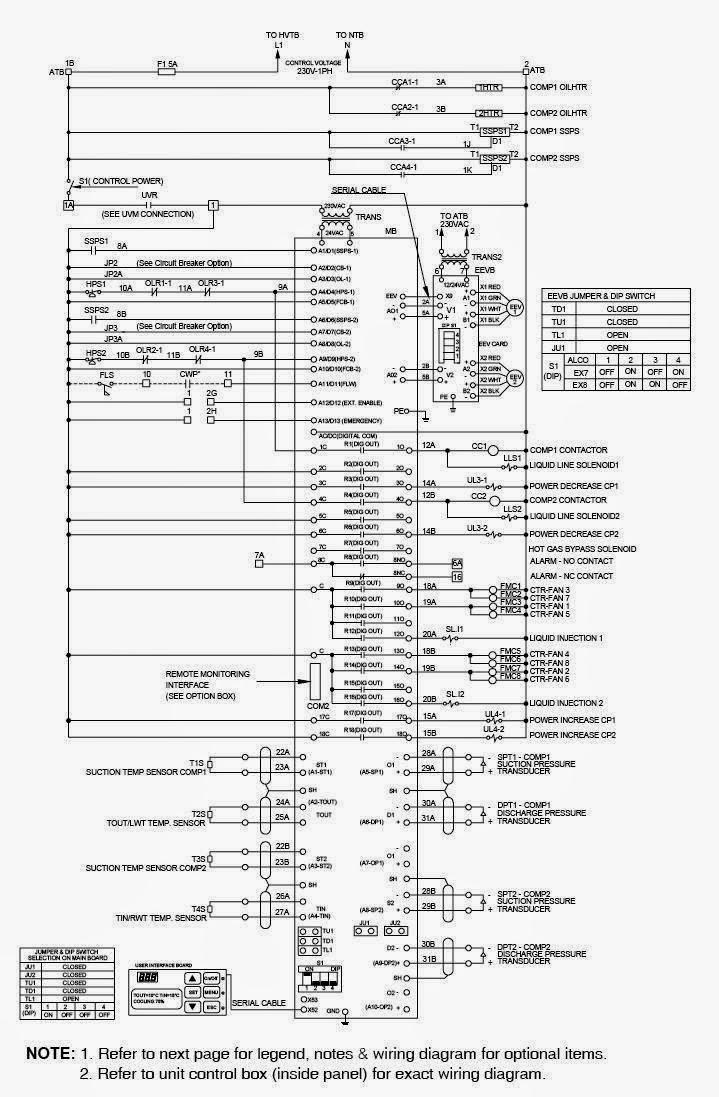 Warren Hvac System Wiring Free Download Schematics Resume Templates Diagram Ac Split New Air Thermostat At