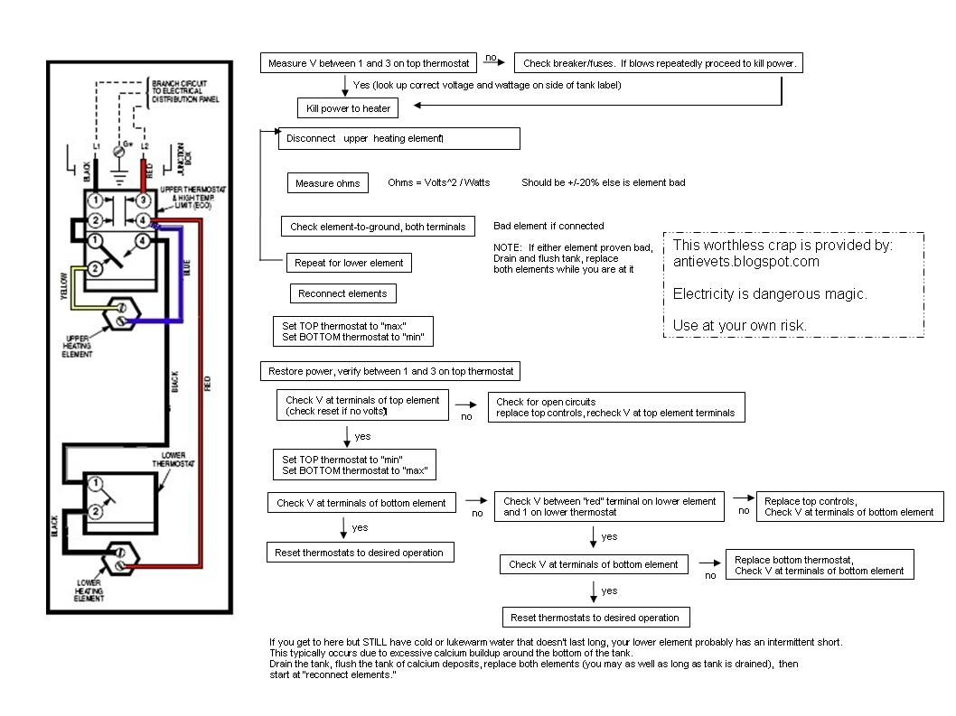 Antievets Electric Water Heater Diagnosis And Repair