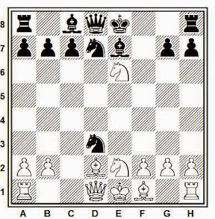 Primera partida del barón de Münchhausen
