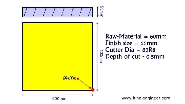 2D program, vmc milling machine produces, Surface milling Sub-Program, cnc-vmc 2D programing, in hindi, how to make Surface milling Sub-Program,