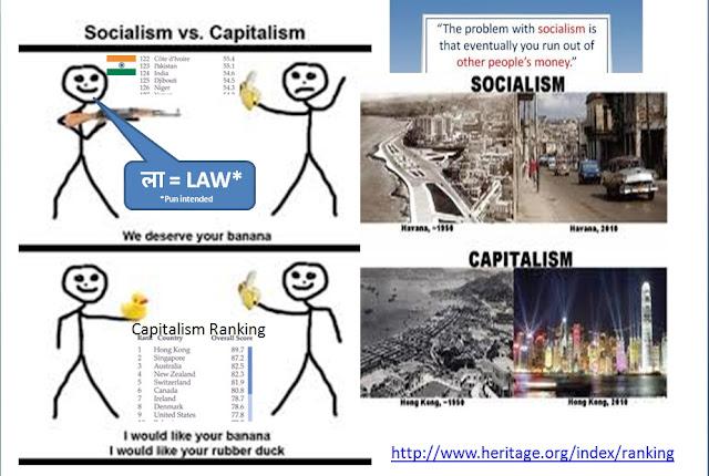 essays on socialism vs . capitalism