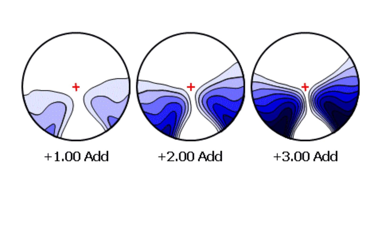 d08684a352f71 Blog do Óptico  Teorema de Minkwitz  Um poderoso argumento de vendas.
