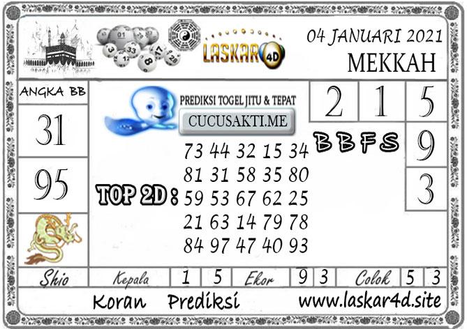 Prediksi Togel MEKKAH LASKAR4D 04 JANUARI 2021