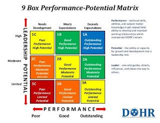 potential%2Bmatrix%2B2.jpg