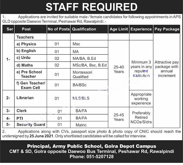 Army Public School Rawalpindi Jobs 2021 | APS jobs Latest Advertisement