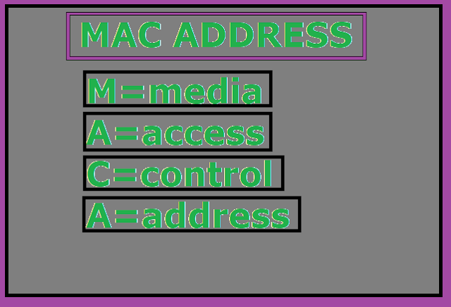 mac address, media access control address