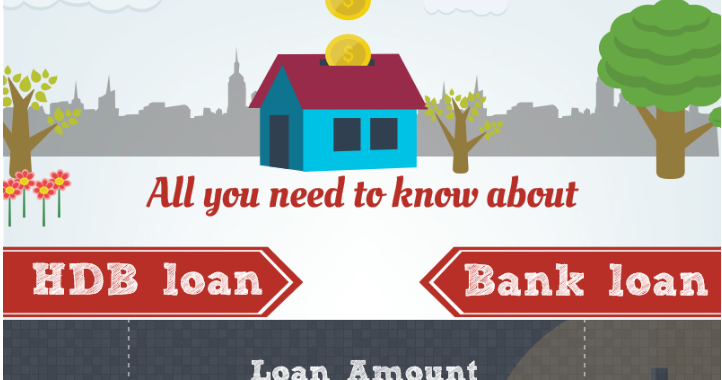 Central Bank Personal Loan Interest Rate
