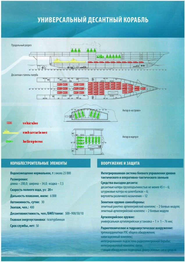 Amphibious assault ships for the Russian Navy - Page 2 Lavina%2Bveh%25C3%25ADculos