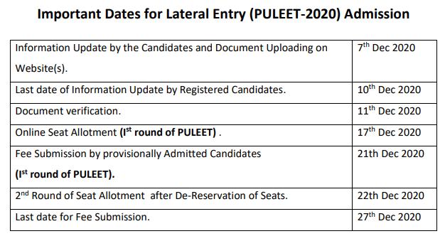 PULEET 2020 Admission schedule