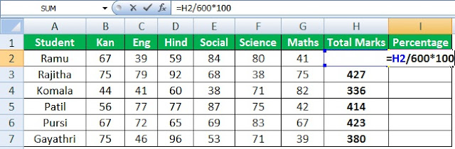 How to Calculate Percentage of a Number in Excel | Excel Percentage Formula in Hindi