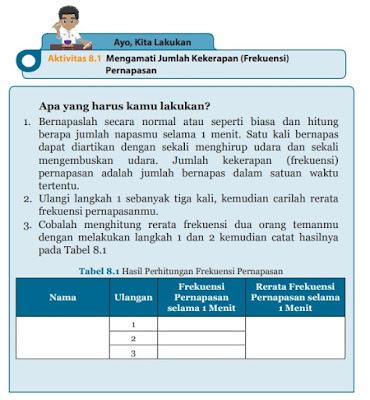 Kunci Jawaban Buku Paket IPA Aktivitas 8.1 Kelas 8 Halaman 46 47 Semester 2 Kurikulum 2013
