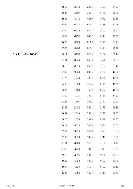 onam-thiruvonam-bumper-kerala-lottery-result-br-81-today-19-09-2021