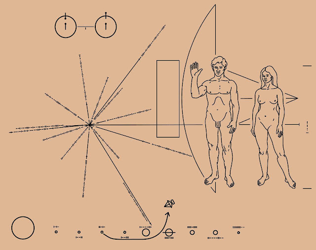 Изображения, которые отправились в далёкий космос на аппаратах «Пионер» (1972-73 гг.)