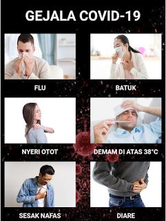 Gejala Orang Terinfeksi Virus Corona (Covid-19)