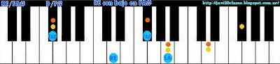 acorde piano chord  (RE con bajo en FA#)
