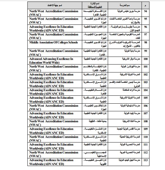 قائمة الشهادات العربية والأجنبية المعادلة بالثانوية العامة المصرية 508