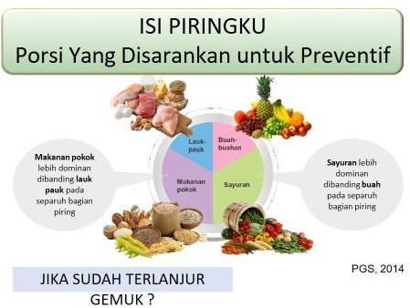 Puasa Sehat Tubuh Kuat Ibadah Semangat Dengan Aktivitas Fisik Dan Asupan Makanan Sehat