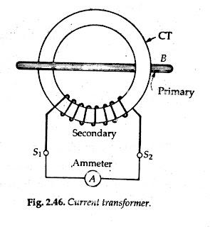 CURRENT TRANSFORMER (CT)