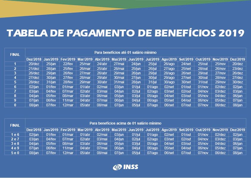 Calendário de Pagamento INSS