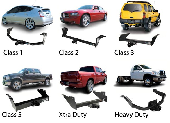 Trailer Hitch Classes  Why We Offer So Many Of Them