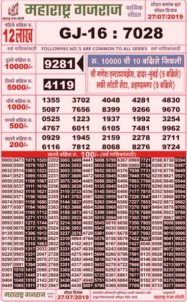Maharashtra State Lottery Results 12 08 2019 Ganesh, Gaj, Sagar