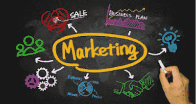 Manajemen Pemasaran: Pengertian Manajemen pemasaran, Pentingnya Pemasaran, Konsep inti Pemasaran dan Produk Pemasaran