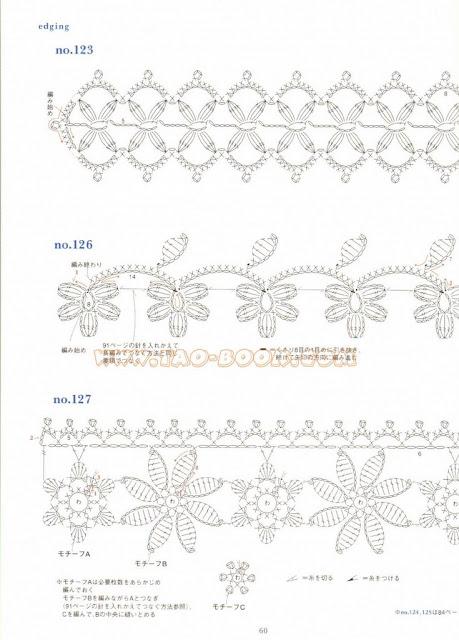Solo esquemas y diseños de crochet: BORDES