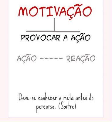 Aprendizes Da Psicologia Motivação Nas Organizações