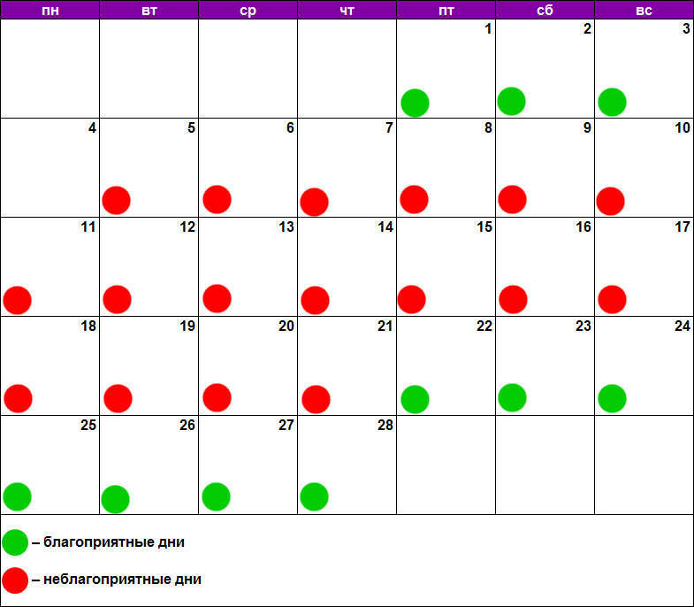 Лунный календарь эпиляции февраль 2019
