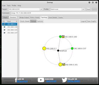 Kali linux Network Scan
