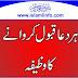 Har Dua Qabool Hone Ka Wazifa | Islamiinfo.com