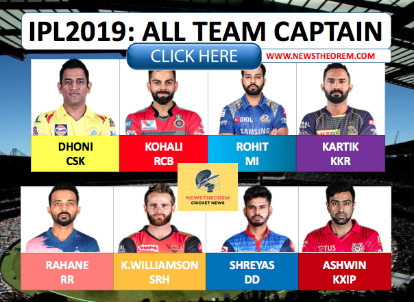 IPL2019: ALL 8 TEAM CAPTAIN LIST, 8 TEAM FULL SQUAD IPL2019