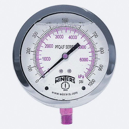 manometro medir presion gases
